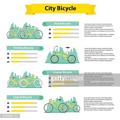 bicycle infographics types of bicycles