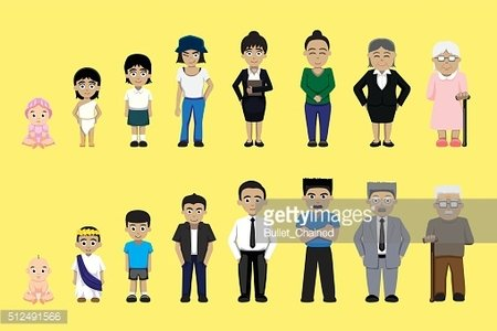 People Family Growing Stages Cartoon Vector Illustration