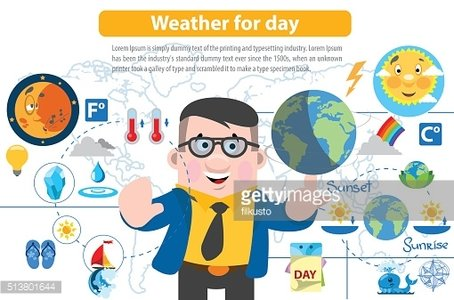 Weather for day