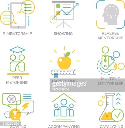 Vector set icons related to types and techniques of mentorship.