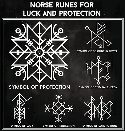 Futhark Runes Magic Symbols Vector Set Premium Clipart Clipartlogo