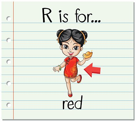 Flashcard letter R is for red