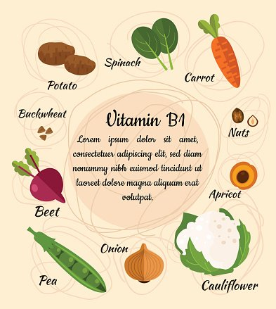 Infographic set of vitamin