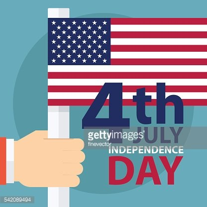 American independence day card with male hand holding american flag.