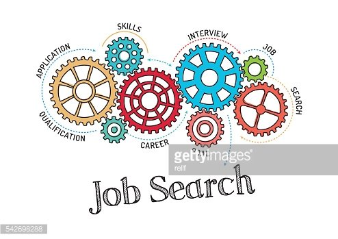 Gears and Job Search Mechanism