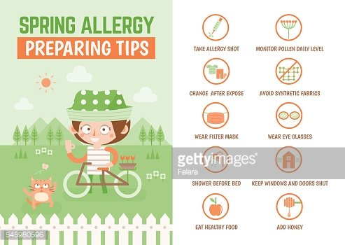 healthcare infographic cartoon character about spring allergy pr