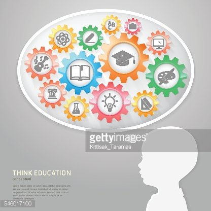Children think with education icons in gears.