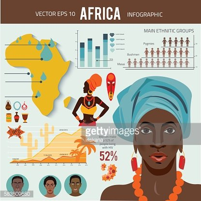 Africa - infographics with data icons,