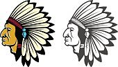 Indian Head Concept.