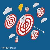 Target, strategy, solution choice vector concept