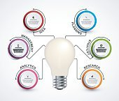 Creative 3D light bulb infographics template. Simple infographic design.