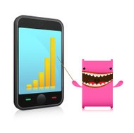 Cute Character Mobile Business Presentation On Smart Phone