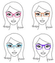 Set of women in different glasses