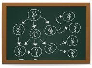 Staff Flow Chart on Blackboard