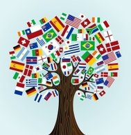 Flags of the world concept tree