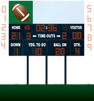 Football Stadium Scoreboard