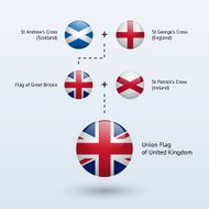 Evolution of the United Kingdom flag