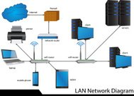 LAN Network Diagram Vector Illustrator.