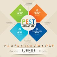 Infographic elements of business analysis diagram
