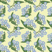 Forget-me-not flower corner seamless wallpaper