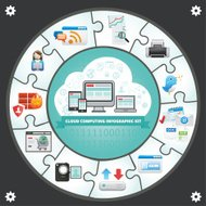 cloud computing puzzle infographic