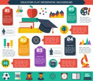Flat infographic education background.