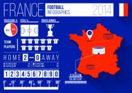 Country of France Vector Football Infographics