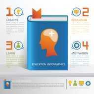 Education infographics for brain positive thinking concept with