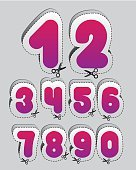 Label of the numbers
