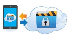 secure cloud computing and sharing