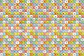 Big abstract periodic table