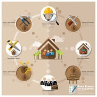 Business And Real Estate Flat Icon Infographic
