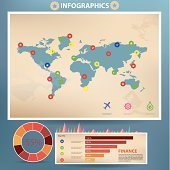 World map infographic template,Vintage style,vector