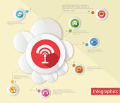Wireless and technology,Infographic design,vector