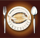 Vector of Nutrition facts Fried Mackerel