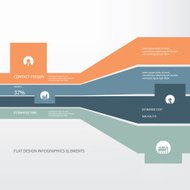 Flat design infographics concept for projects