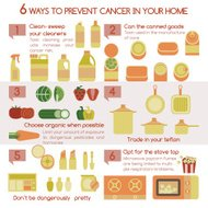 Six ways to prevent cancer in your home