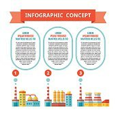 Industrial factory - infographic business concept in flat design style