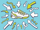 Vector illustration of arrows point to icon of  sneaker
