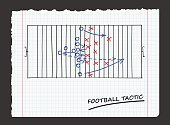 football tactic on paper