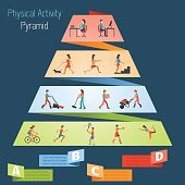 Physical Activity Pyramid Infographics