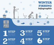 Fishing infographic. Float, spinning, winter