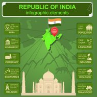 Republic of India  infographics, statistical data, sights