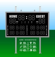 American football scoreboard with infographics