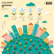 Global warming with cityscape illustration infographic elements