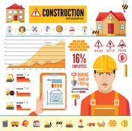 Detail infographic vector illustration with. Industrial and building infographics
