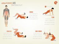 beautiful design info graphic of abdominal ABS core body workout