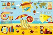 Set of Summer and Travel Infographic elements with icons, different