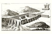 Gold mining in river in 18 century, Diderot Encyclopedia