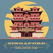 Singapore  infographics, statistical data, sights.